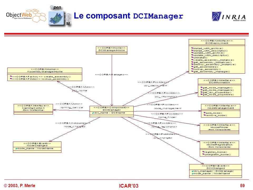 59© 2003, P. Merle ICAR'03 Le composant DCIManager