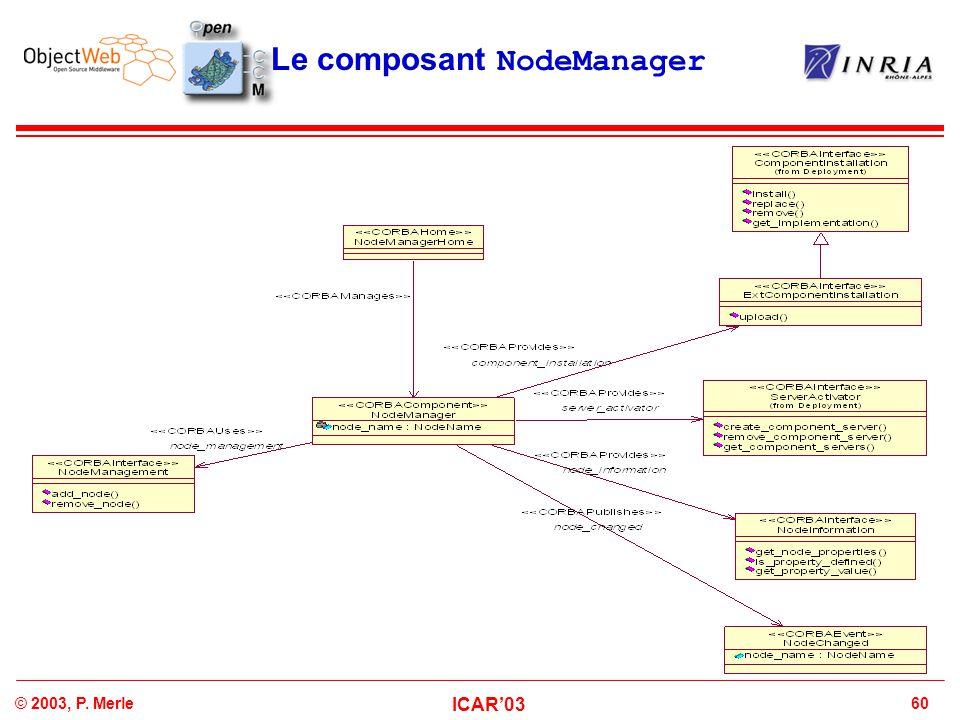 60© 2003, P. Merle ICAR'03 Le composant NodeManager