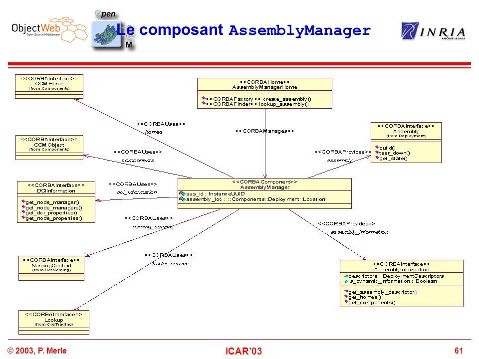 61© 2003, P. Merle ICAR'03 Le composant AssemblyManager