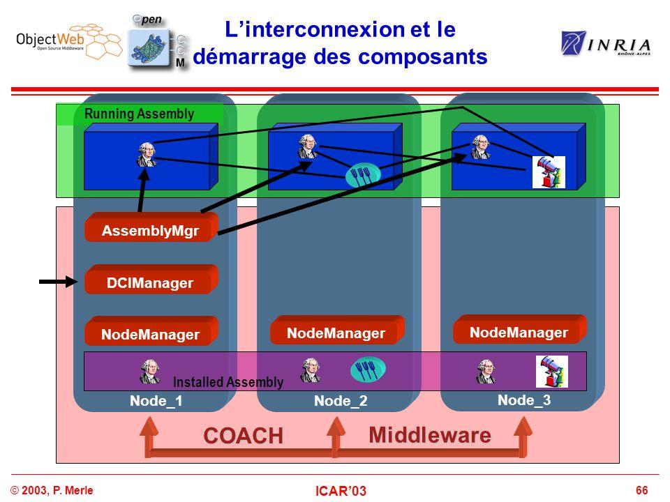 66© 2003, P. Merle ICAR'03 L'interconnexion et le démarrage des composants Node_1Node_2 Node_3 AssemblyMgrCOACH Middleware NodeManager DCIManager Inst