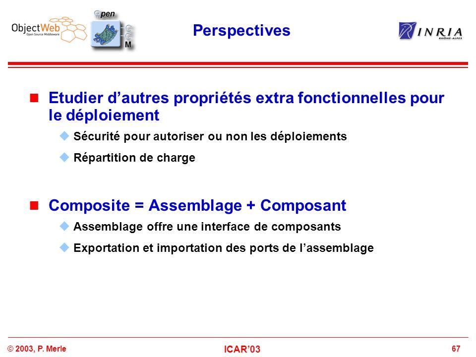 67© 2003, P. Merle ICAR'03 Perspectives Etudier d'autres propriétés extra fonctionnelles pour le déploiement  Sécurité pour autoriser ou non les dépl