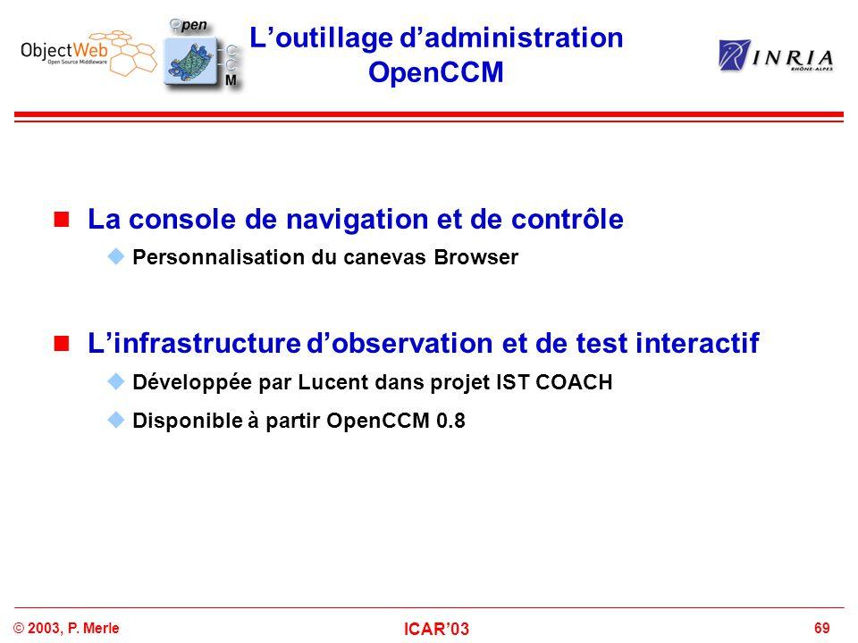 69© 2003, P. Merle ICAR'03 L'outillage d'administration OpenCCM La console de navigation et de contrôle  Personnalisation du canevas Browser L'infras