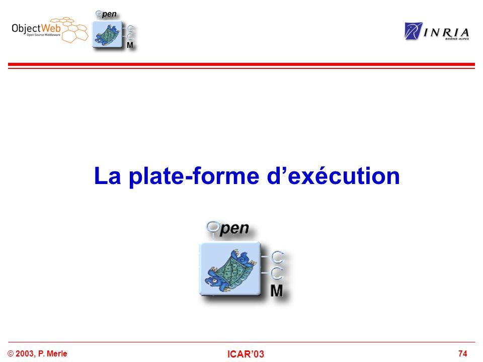 74© 2003, P. Merle ICAR'03 La plate-forme d'exécution