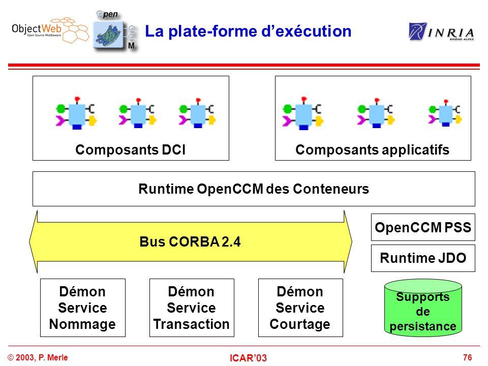 76© 2003, P. Merle ICAR'03 Composants applicatifsComposants DCI La plate-forme d'exécution Démon Service Nommage Démon Service Transaction Démon Servi
