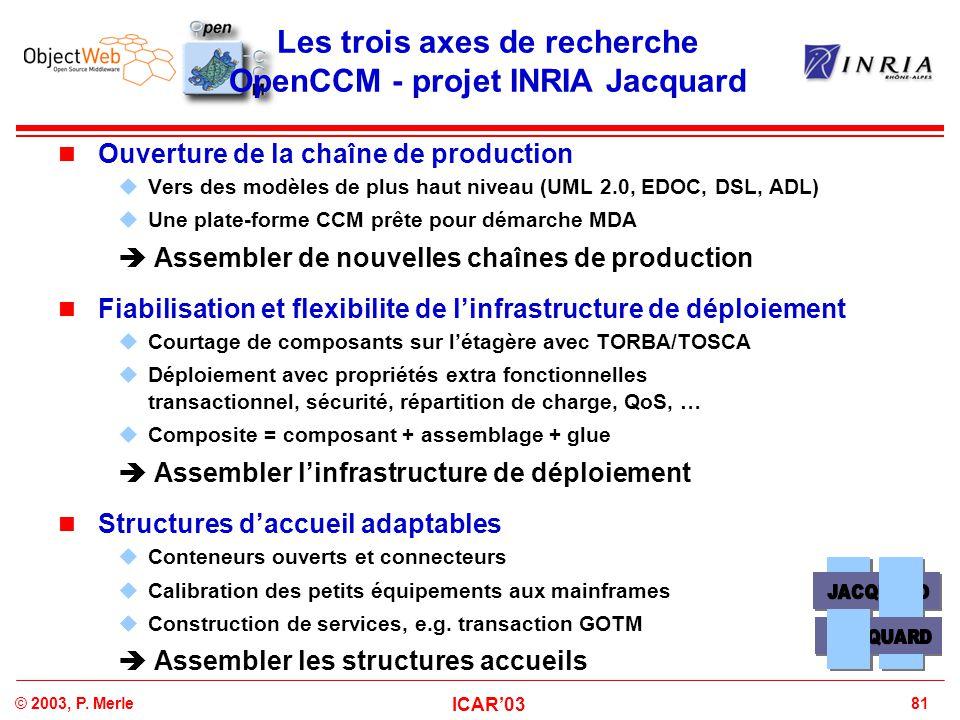 81© 2003, P. Merle ICAR'03 Les trois axes de recherche OpenCCM - projet INRIA Jacquard Ouverture de la chaîne de production  Vers des modèles de plus