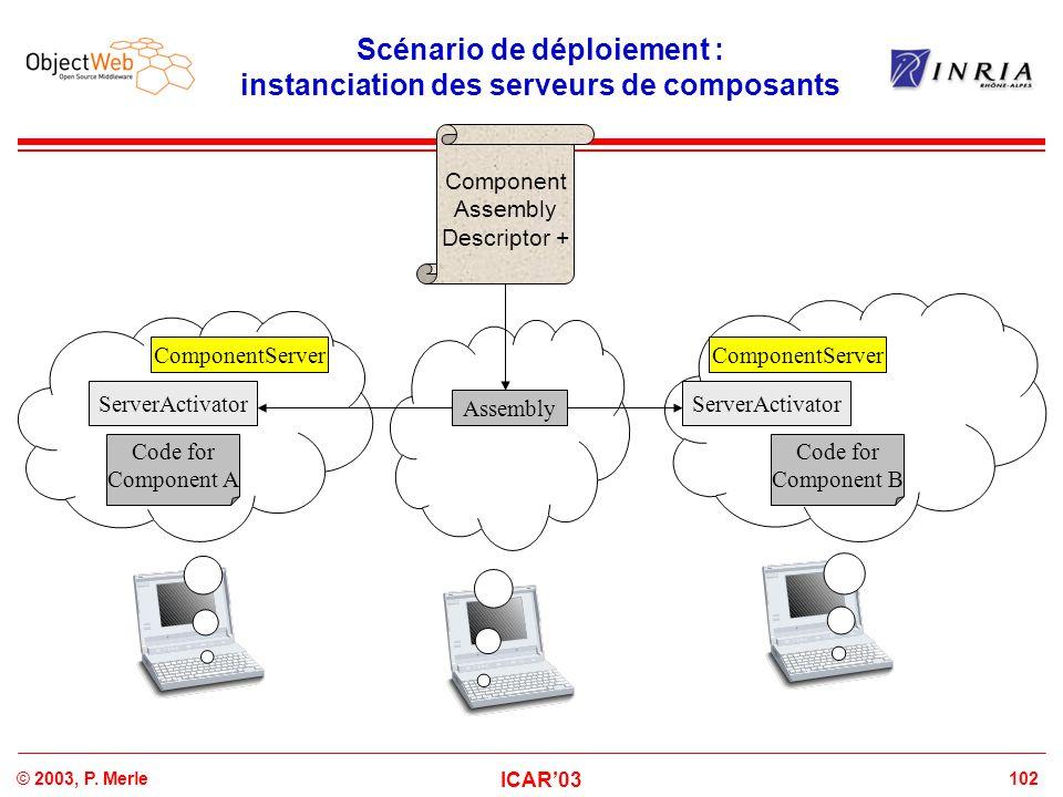 102© 2003, P. Merle ICAR'03 Scénario de déploiement : instanciation des serveurs de composants Component Assembly Descriptor + Code for Component B Co