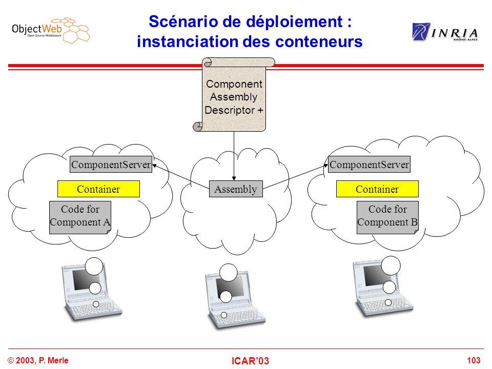 103© 2003, P. Merle ICAR'03 Scénario de déploiement : instanciation des conteneurs Component Assembly Descriptor + Code for Component B Code for Compo