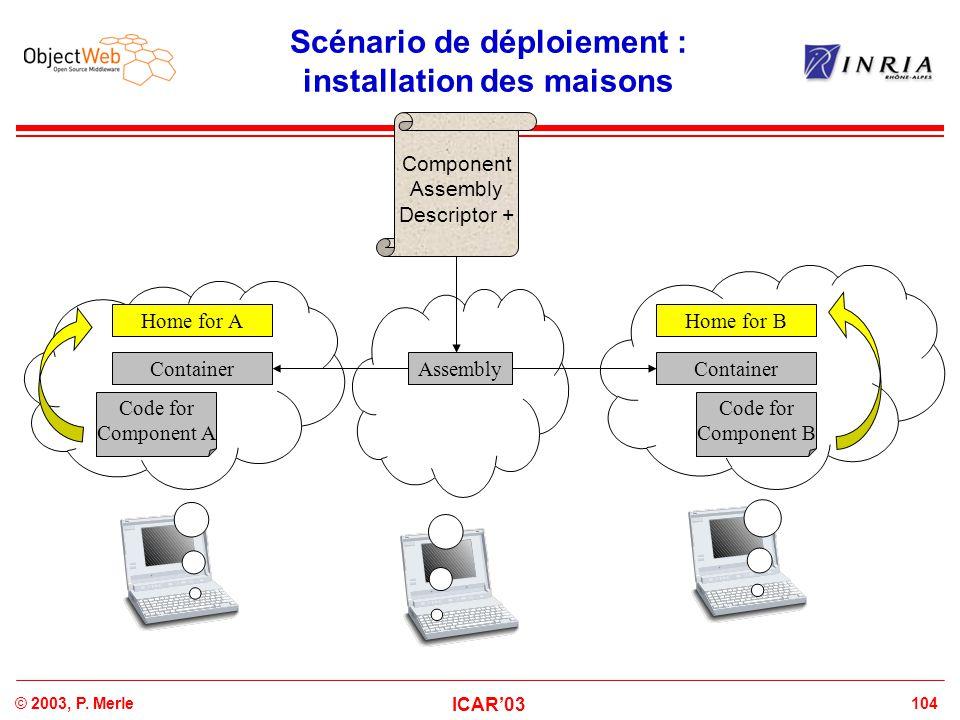 104© 2003, P. Merle ICAR'03 Scénario de déploiement : installation des maisons Component Assembly Descriptor + Assembly Home for B Container Home for