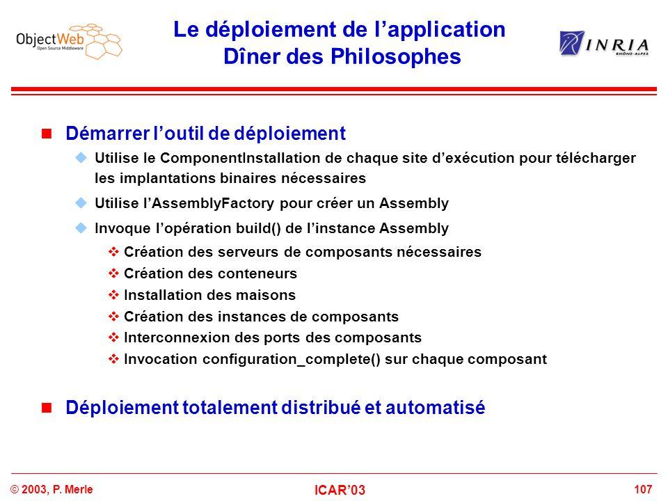 107© 2003, P. Merle ICAR'03 Le déploiement de l'application Dîner des Philosophes Démarrer l'outil de déploiement  Utilise le ComponentInstallation d