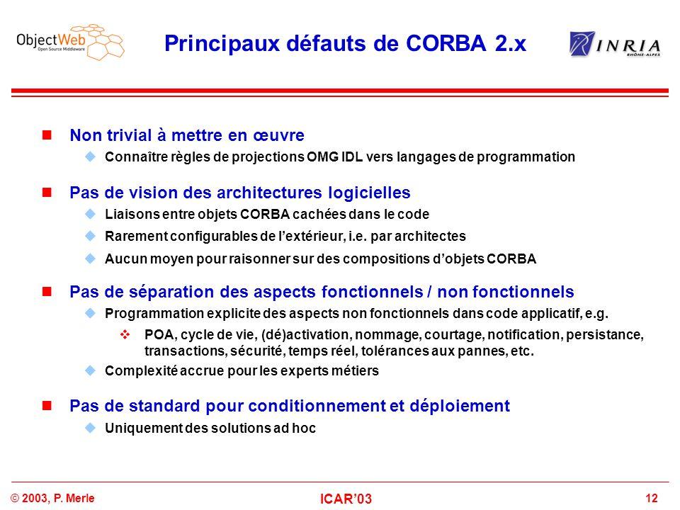 12© 2003, P. Merle ICAR'03 Principaux défauts de CORBA 2.x Non trivial à mettre en œuvre  Connaître règles de projections OMG IDL vers langages de pr