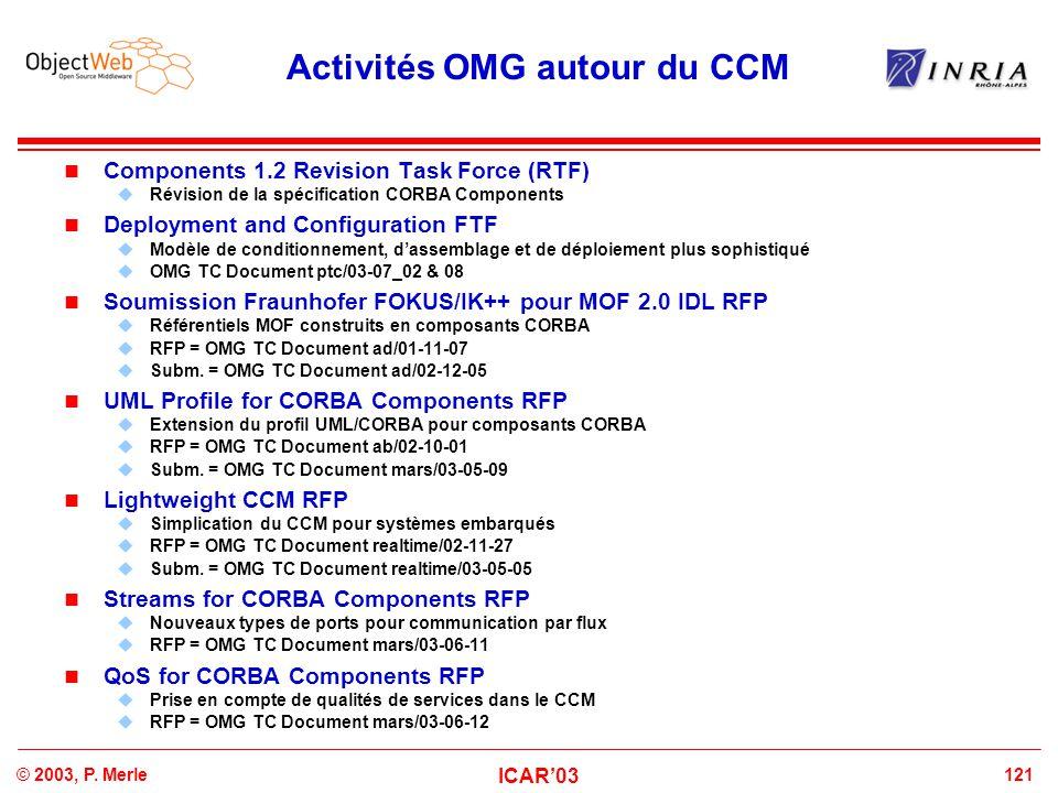 121© 2003, P. Merle ICAR'03 Activités OMG autour du CCM Components 1.2 Revision Task Force (RTF)  Révision de la spécification CORBA Components Deplo