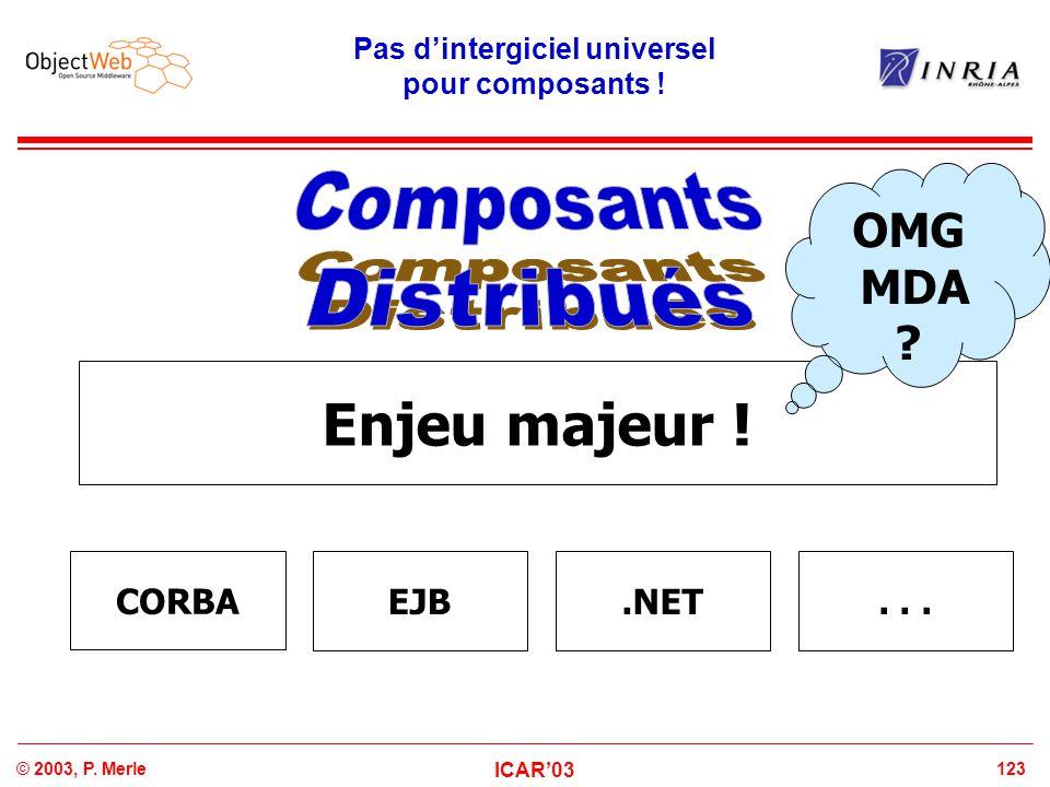 123© 2003, P. Merle ICAR'03 Pas d'intergiciel universel pour composants ! CORBA EJB.NET... Enjeu majeur ! OMG MDA ?