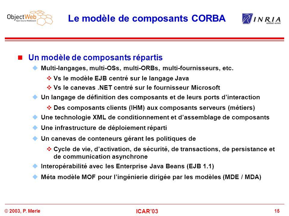 15© 2003, P. Merle ICAR'03 Le modèle de composants CORBA Un modèle de composants répartis  Multi-langages, multi-OSs, multi-ORBs, multi-fournisseurs,