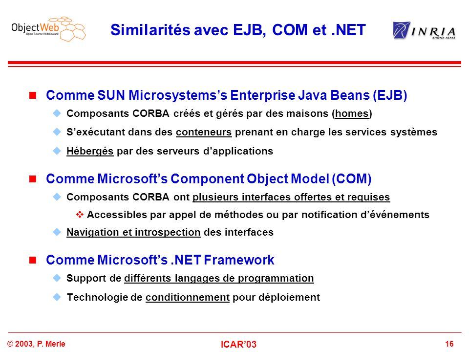 16© 2003, P. Merle ICAR'03 Similarités avec EJB, COM et.NET Comme SUN Microsystems's Enterprise Java Beans (EJB)  Composants CORBA créés et gérés par
