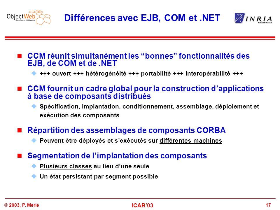 """17© 2003, P. Merle ICAR'03 Différences avec EJB, COM et.NET CCM réunit simultanément les """"bonnes"""" fonctionnalités des EJB, de COM et de.NET  +++ ouve"""