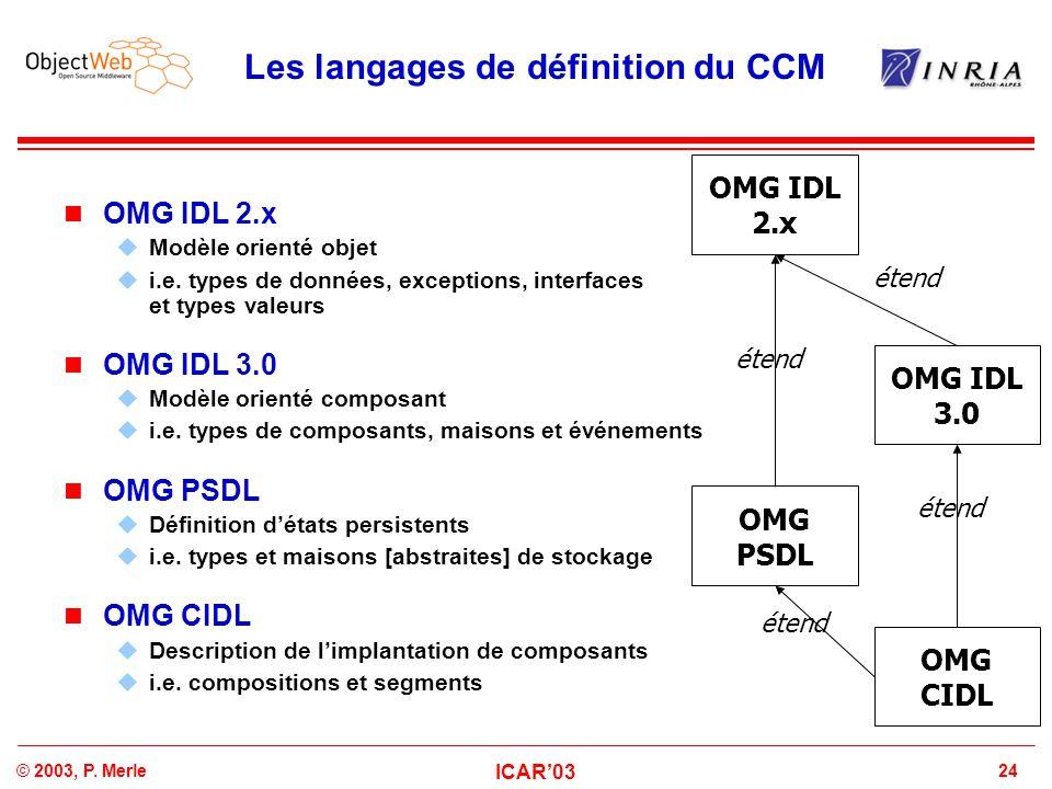 24© 2003, P. Merle ICAR'03 Les langages de définition du CCM OMG IDL 2.x  Modèle orienté objet  i.e. types de données, exceptions, interfaces et typ