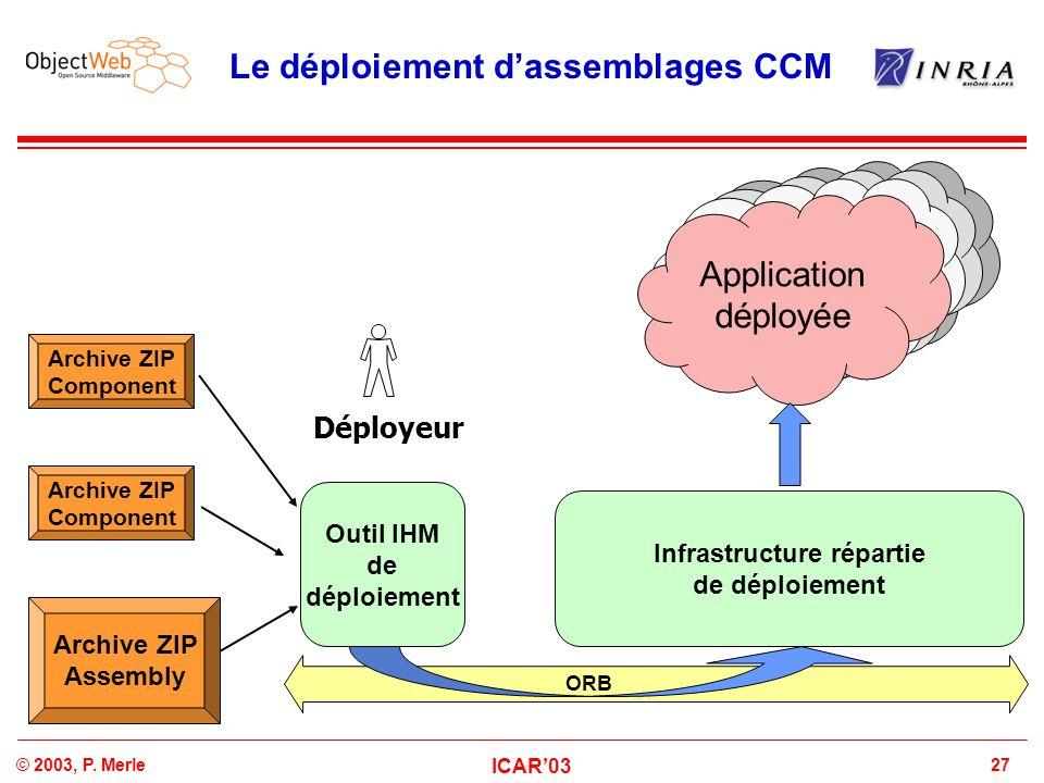 27© 2003, P. Merle ICAR'03 Le déploiement d'assemblages CCM Archive ZIP Component Outil IHM de déploiement Archive ZIP Assembly Deployed Application D