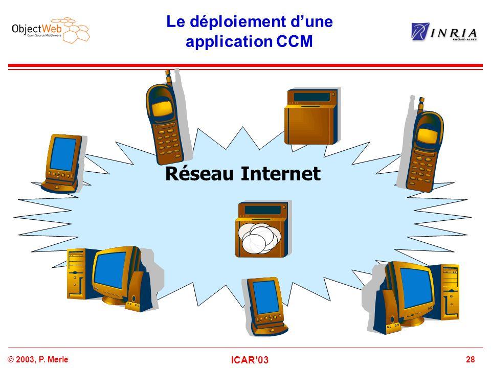 28© 2003, P. Merle ICAR'03 Réseau Internet Le déploiement d'une application CCM