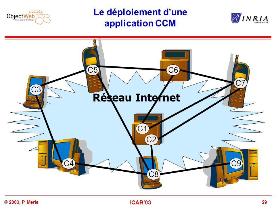 29© 2003, P. Merle ICAR'03 Réseau Internet Le déploiement d'une application CCM C1 C2 C3 C4 C5C6 C7 C8 C9