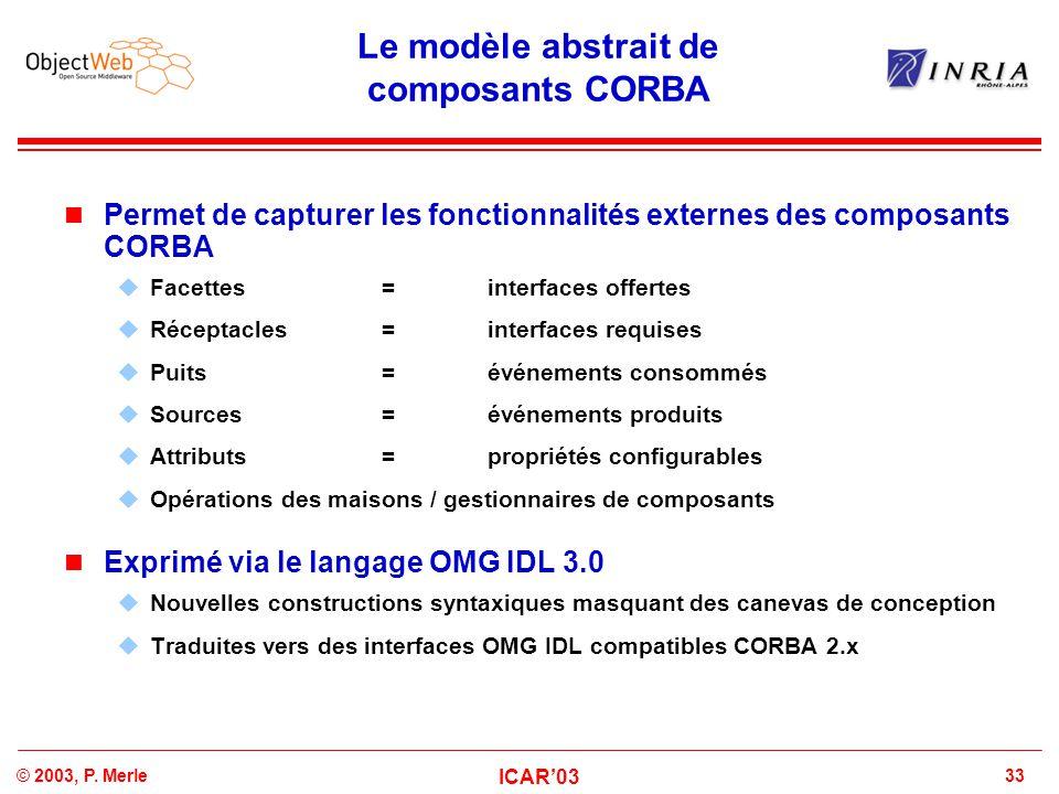 33© 2003, P. Merle ICAR'03 Le modèle abstrait de composants CORBA Permet de capturer les fonctionnalités externes des composants CORBA  Facettes=inte