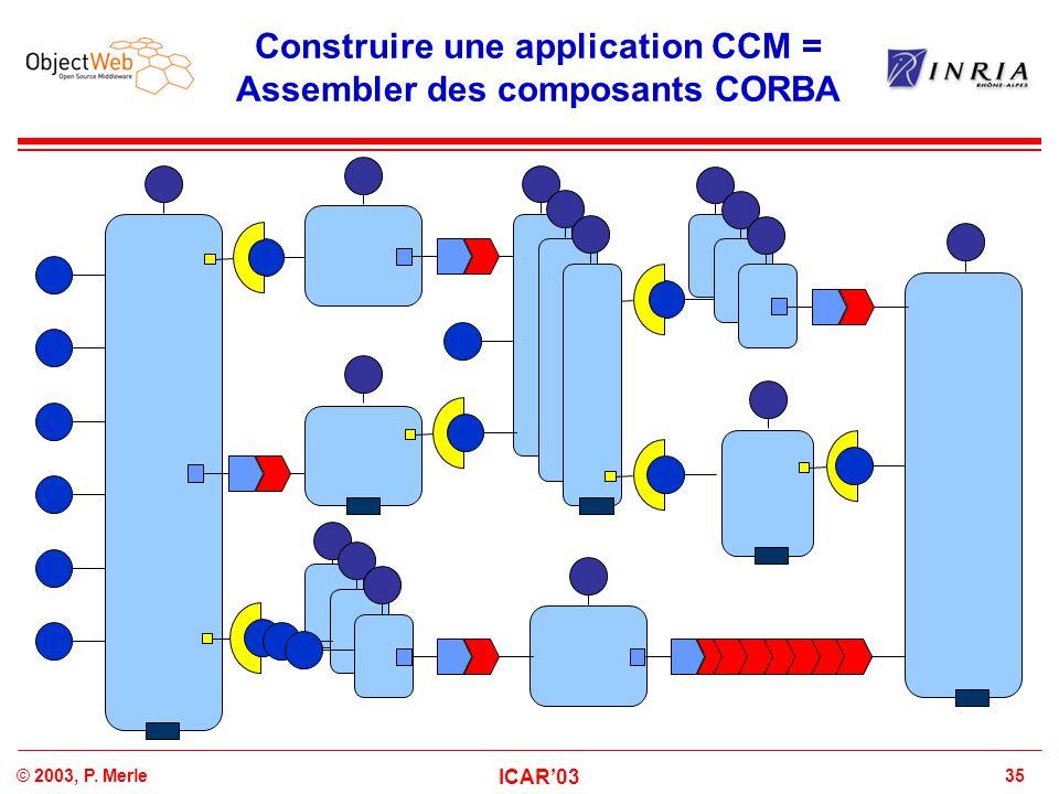 35© 2003, P. Merle ICAR'03 Construire une application CCM = Assembler des composants CORBA