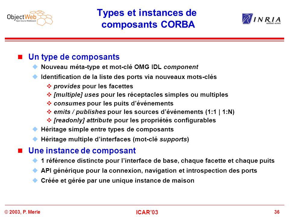 36© 2003, P. Merle ICAR'03 Types et instances de composants CORBA n Un type de composants uNouveau méta-type et mot-clé OMG IDL component uIdentificat
