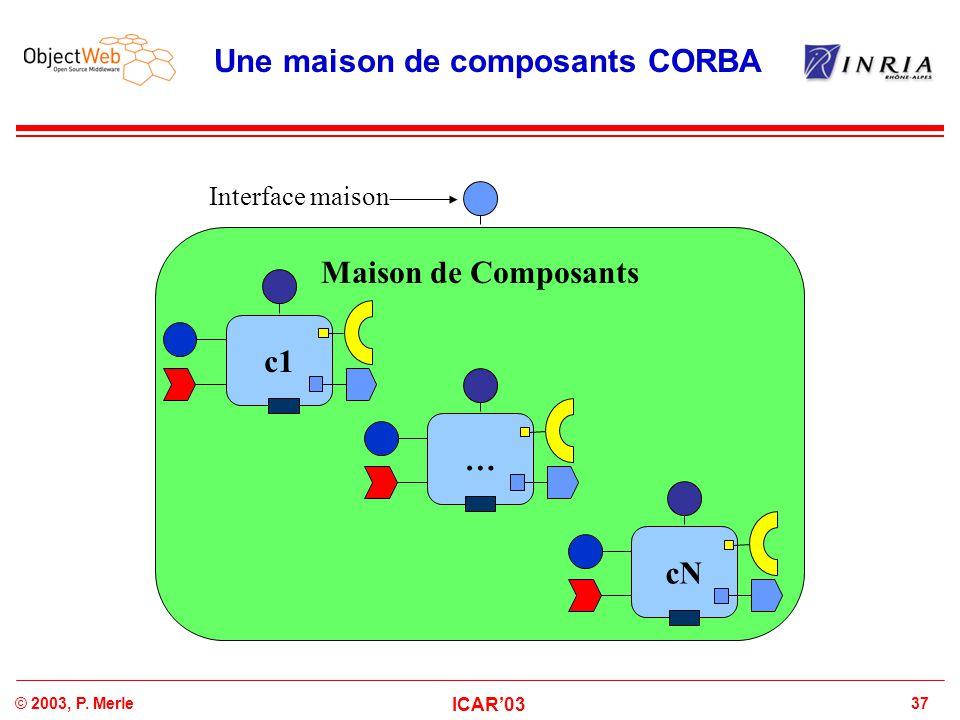 37© 2003, P. Merle ICAR'03 Une maison de composants CORBA Maison de Composants c1 … cN Interface maison