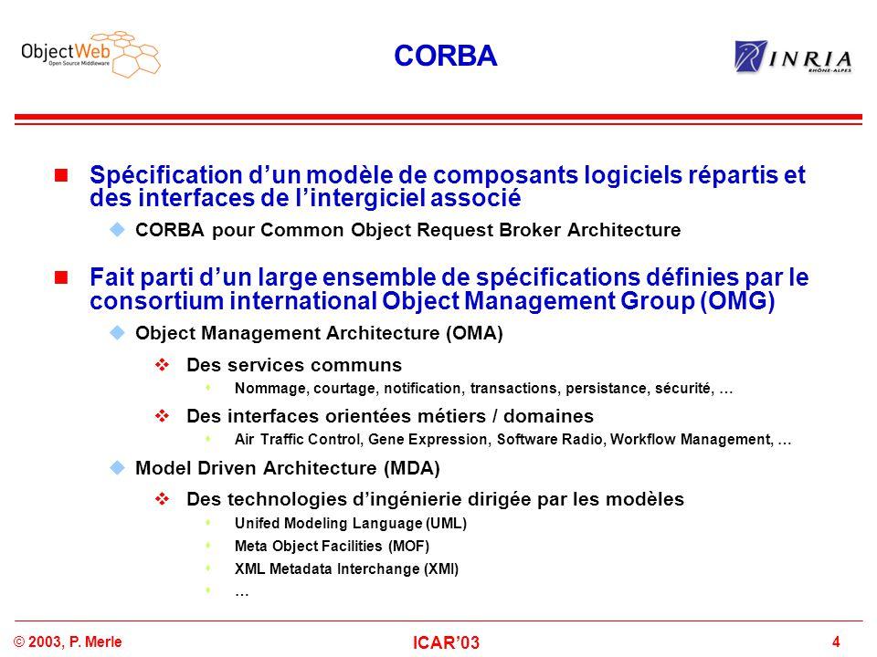4© 2003, P. Merle ICAR'03 CORBA Spécification d'un modèle de composants logiciels répartis et des interfaces de l'intergiciel associé  CORBA pour Com