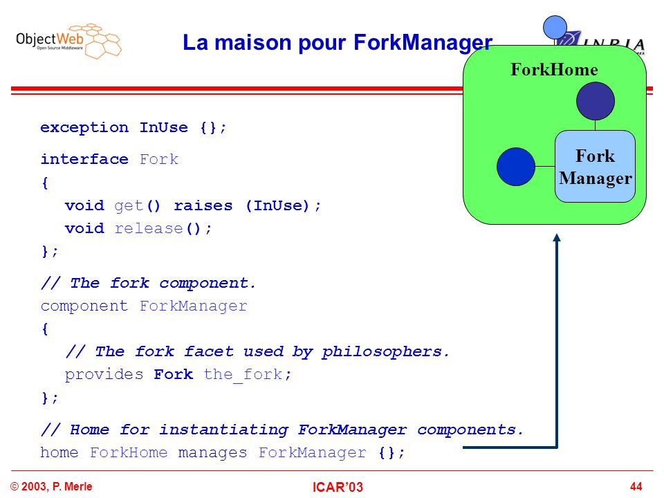 44© 2003, P. Merle ICAR'03 ForkHome La maison pour ForkManager exception InUse {}; interface Fork { void get() raises (InUse); void release(); }; // T