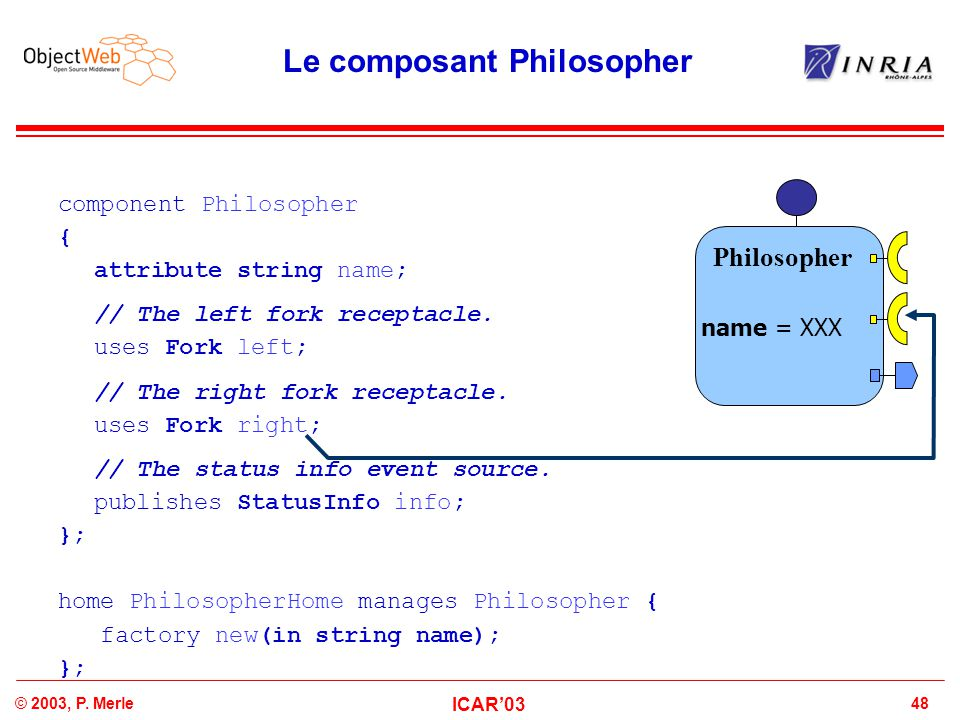 48© 2003, P. Merle ICAR'03 Le composant Philosopher component Philosopher { attribute string name; // The left fork receptacle. uses Fork left; // The