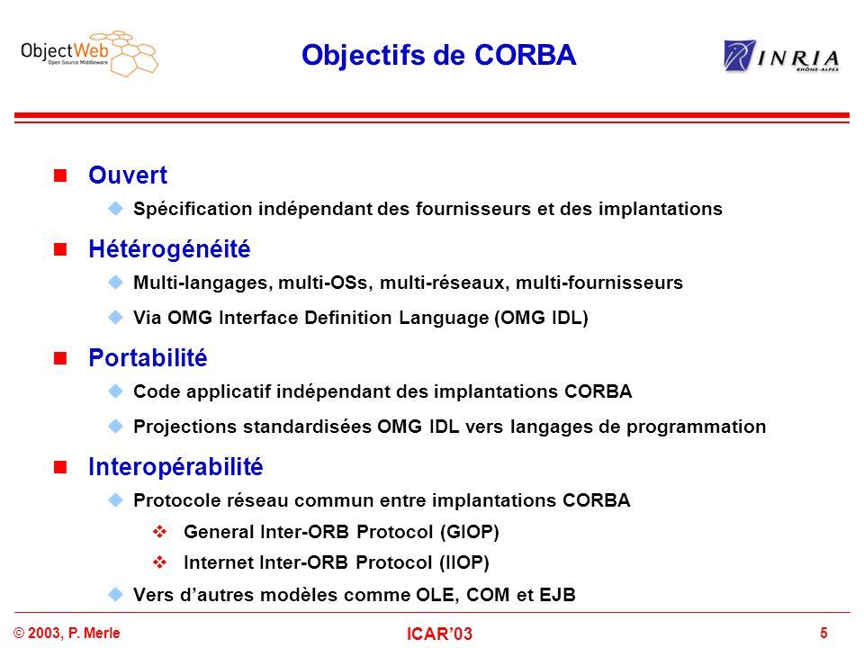 5© 2003, P. Merle ICAR'03 Objectifs de CORBA Ouvert  Spécification indépendant des fournisseurs et des implantations Hétérogénéité  Multi-langages,