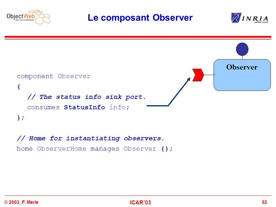 52© 2003, P.Merle ICAR'03 Le composant Observer component Observer { // The status info sink port.