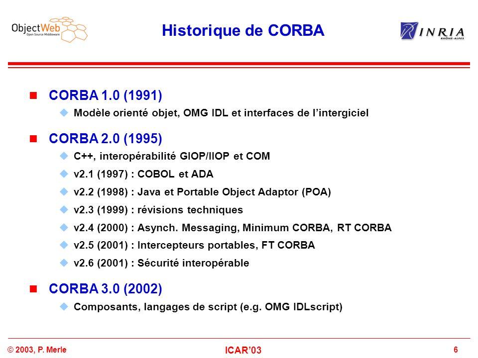 6© 2003, P. Merle ICAR'03 Historique de CORBA CORBA 1.0 (1991)  Modèle orienté objet, OMG IDL et interfaces de l'intergiciel CORBA 2.0 (1995)  C++,