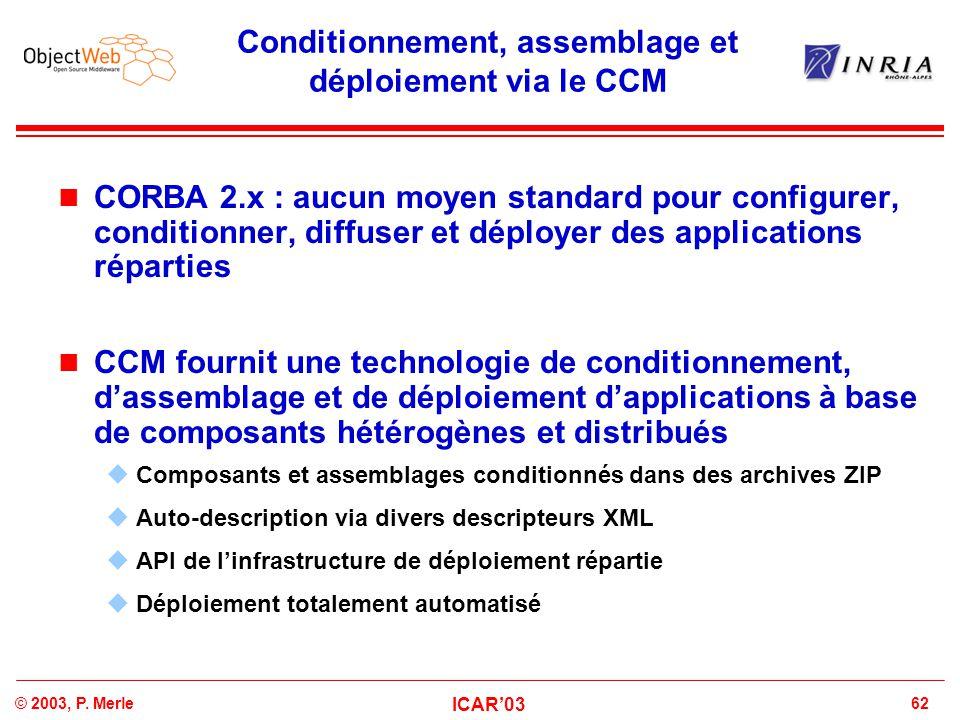 62© 2003, P. Merle ICAR'03 Conditionnement, assemblage et déploiement via le CCM CORBA 2.x : aucun moyen standard pour configurer, conditionner, diffu