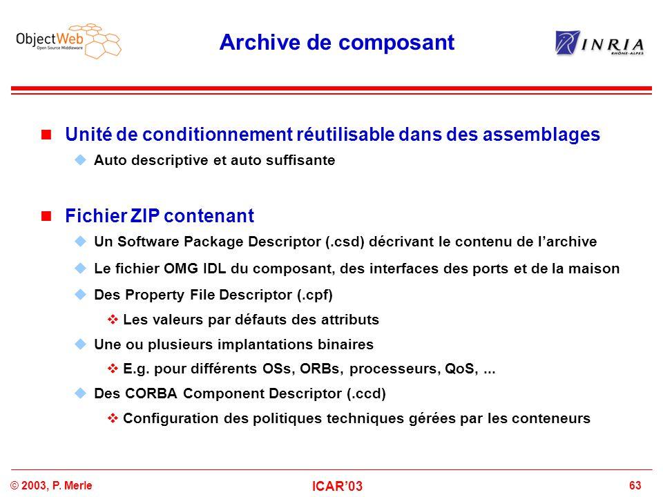 63© 2003, P. Merle ICAR'03 Archive de composant Unité de conditionnement réutilisable dans des assemblages  Auto descriptive et auto suffisante Fichi