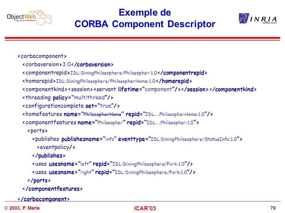 79© 2003, P. Merle ICAR'03 Exemple de CORBA Component Descriptor 3.0 IDL:DiningPhilosophers/Philosopher:1.0 IDL:DiningPhilosophers/PhilosopherHome:1.0