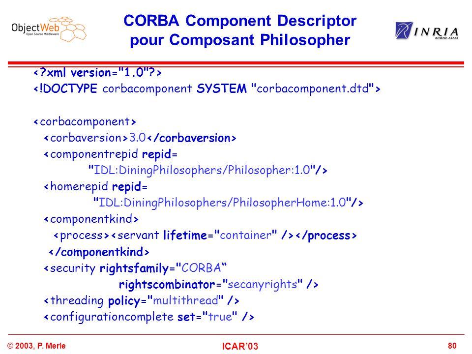 80© 2003, P. Merle ICAR'03 CORBA Component Descriptor pour Composant Philosopher 3.0 <componentrepid repid=