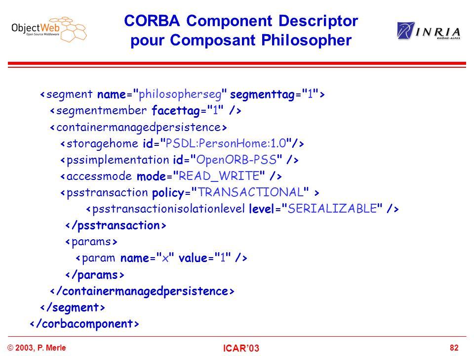 82© 2003, P. Merle ICAR'03 CORBA Component Descriptor pour Composant Philosopher