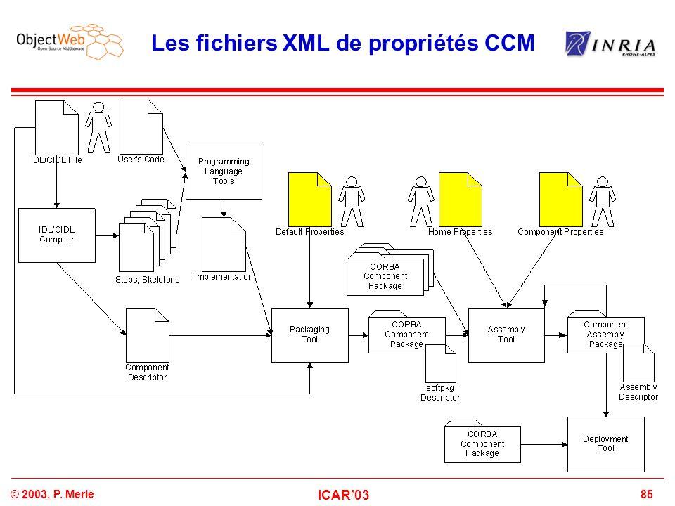 85© 2003, P. Merle ICAR'03 Les fichiers XML de propriétés CCM