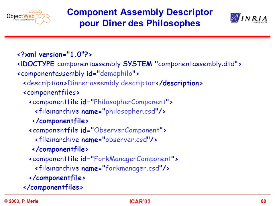 88© 2003, P. Merle ICAR'03 Component Assembly Descriptor pour Dîner des Philosophes Dinner assembly descriptor
