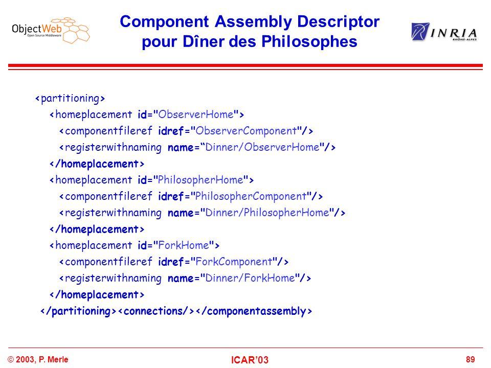 89© 2003, P. Merle ICAR'03 Component Assembly Descriptor pour Dîner des Philosophes