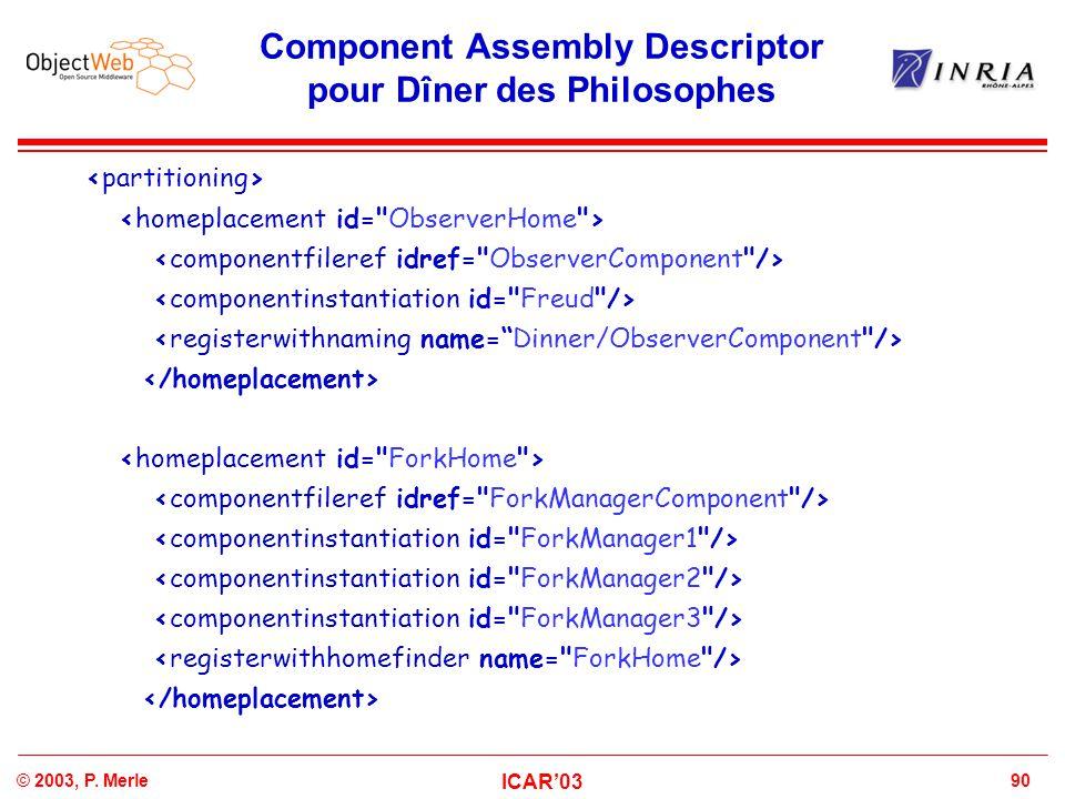 90© 2003, P. Merle ICAR'03 Component Assembly Descriptor pour Dîner des Philosophes