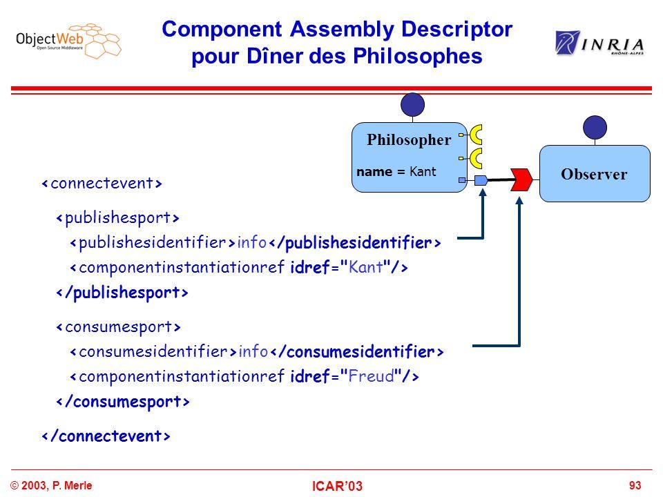 93© 2003, P. Merle ICAR'03 Component Assembly Descriptor pour Dîner des Philosophes info info Philosopher name = Kant Observer