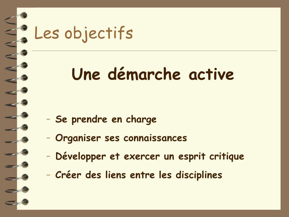 Les objectifs Une démarche active –Se prendre en charge –Organiser ses connaissances –Développer et exercer un esprit critique –Créer des liens entre