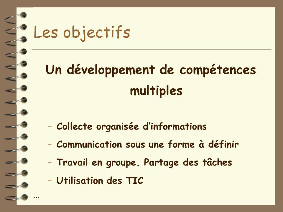 Les objectifs Un développement de compétences multiples –Collecte organisée d'informations –Communication sous une forme à définir –Travail en groupe.