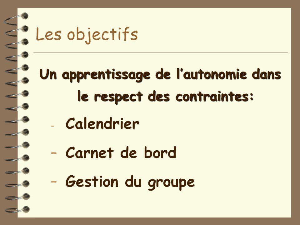 Les objectifs Un apprentissage de l'autonomie dans le respect des contraintes: – Calendrier –Carnet de bord –Gestion du groupe