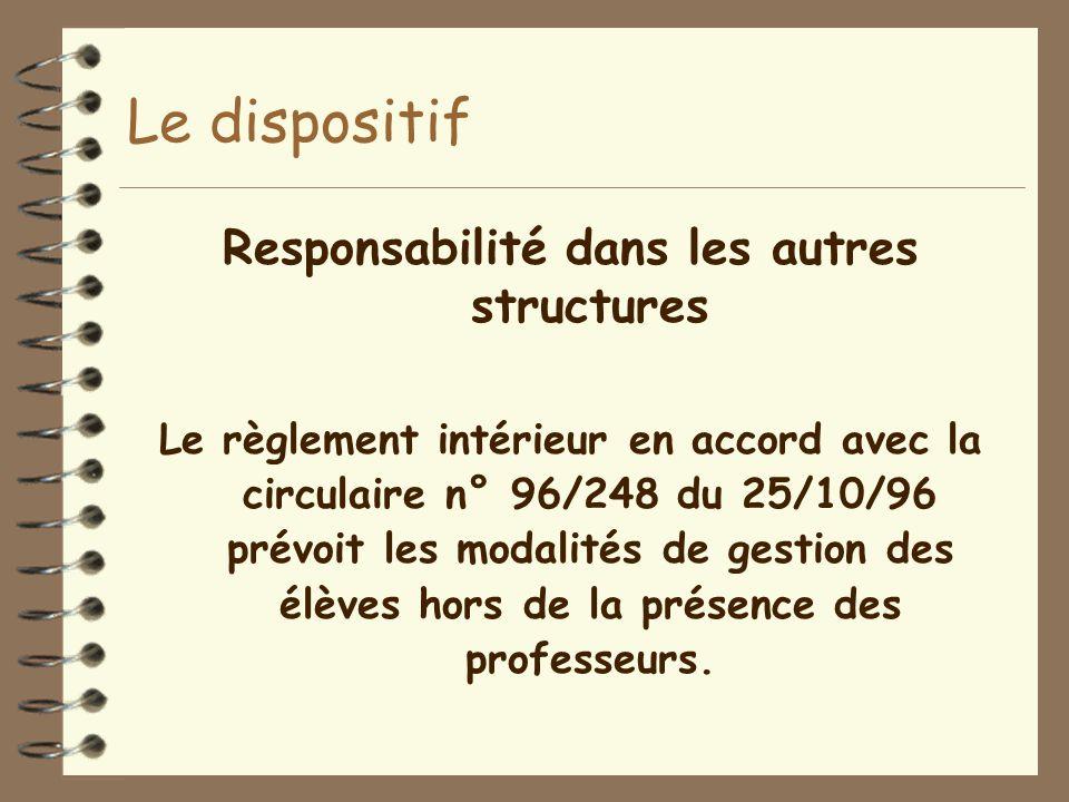 Responsabilité dans les autres structures Le règlement intérieur en accord avec la circulaire n° 96/248 du 25/10/96 prévoit les modalités de gestion d