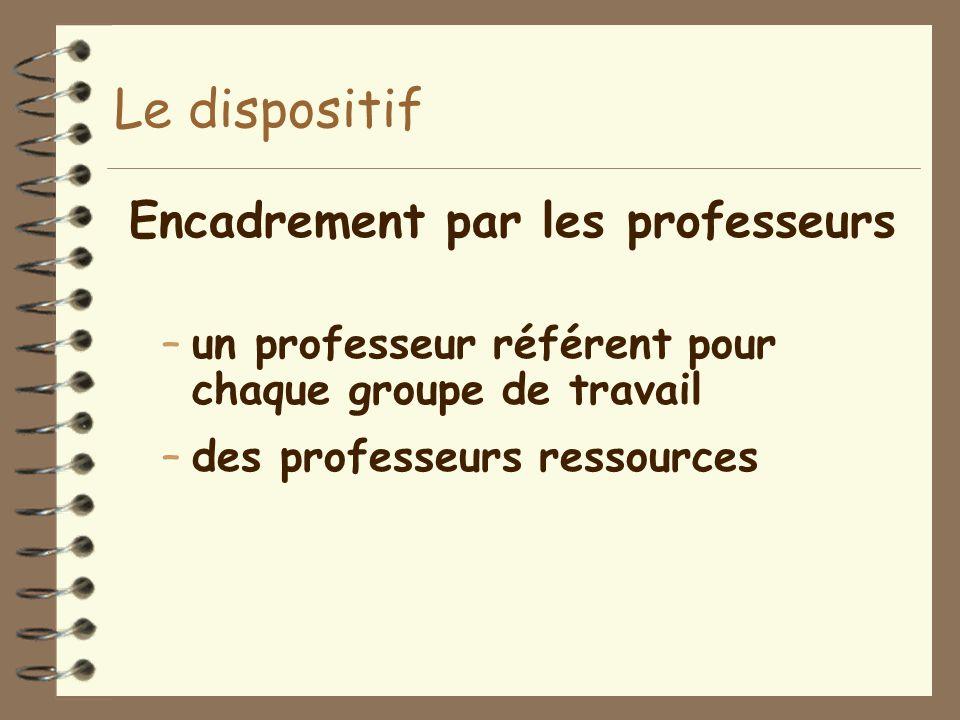 Le dispositif Encadrement par les professeurs –un professeur référent pour chaque groupe de travail –des professeurs ressources
