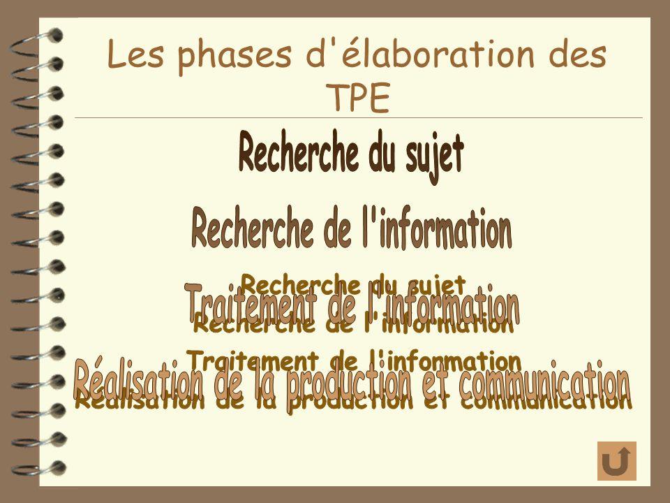 Les phases d'élaboration des TPE