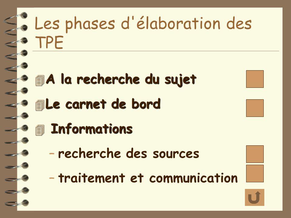 4 A la recherche du sujet 4 Le carnet de bord 4 Informations –recherche des sources –traitement et communication